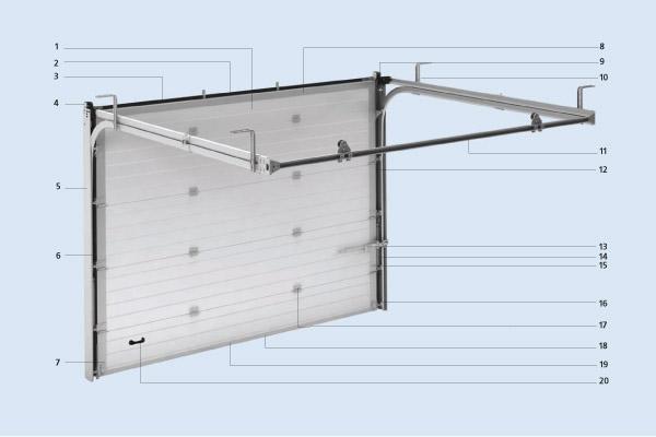 Конструкция ворот RSD01, RSD01S