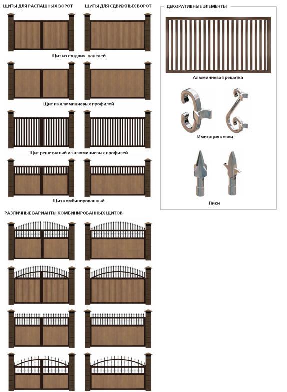 Варианты щитов для уличных ворот DoorHan