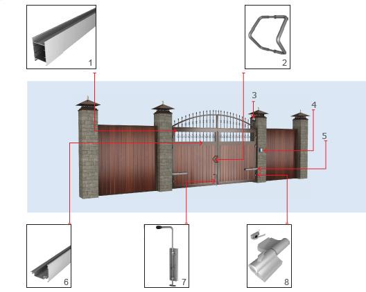 Конструкция распашных ворот DoorHan